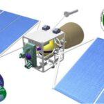 Missão Espacial Brasileira ASTER