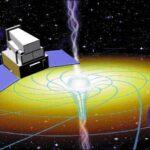 Telescópio espacial brasileiro MIRAX